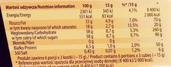 Wedel, Karmellove karmelowa (2)