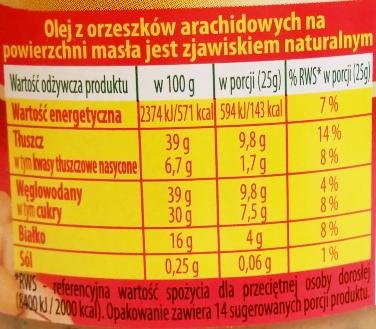 Primavika, Masło orzechowe piegowate (3)