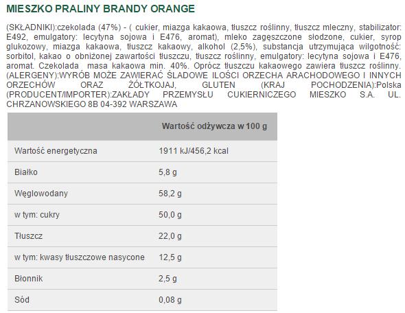 Mieszko, Brandy and Orange (4)