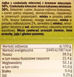 Favorina, Czekoladowe jajka z kremem mlecznym (2)