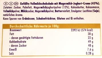 Ritter Sport, Joghurt (2)