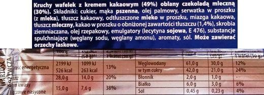 Olza, Prince Polo mleczne, wafelek z nadzieniem kakaowym w mlecznej czekoladzie, copyright Olga Kublik
