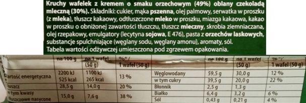 Olza, Prince Polo orzechowe, wafelek z kremem o smaku orzechów laskowych w mlecznej czekoladzie, copyright Olga Kublik