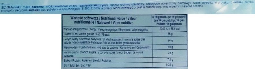 Jutrzenka, Familijne o smaku kokosowym, kruche wafle koncernu Colian, skład i wartości odżywcze, copyright Olga Kublik
