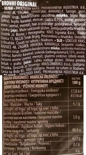 Kras, Bronhi Original, cukierki karmelki ziołowe, skład i wartości odżywcze, copyright Olga Kublik