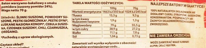 Zmiany Zmiany, Farmer pikantny pomidor, wegański raw bar bez glutenu, skład i wartości odżywcze, copyright Olga Kublik