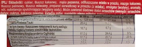 Nestle, Kit Kat Chunky, baton z waflem kakaowym w mlecznej czekoladzie, skład i wartości odżywcze, copyright Olga Kublik