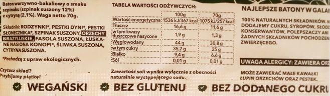 Zmiany Zmiany, Farmer szpinak + cytryna, wegański raw bar bez glutenu, skład i wartości odżywcze, copyright Olga Kublik