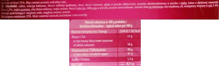Colian, Goplana, czekolada Grześki, skład i wartości odżywcze, copyright Olga Kublik