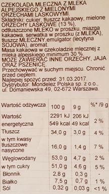 Milka, Feine Kugeln Noisette, czekoladowe praliny z nadzieniem o smaku nugatu, skład i wartości odżywcze, copyright Olga Kublik