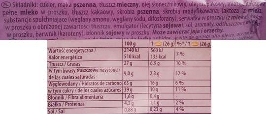 Milka, Sensations, kruche ciasteczka typu pieguski z kawałkami czekolady i kremem czekoladowym, skład i wartości odżywcze, copyright Olga Kublik