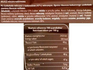 Wawel, Milkizz (100 g), mleczna czekolada z nadzieniem z mleka skondensowanego, skład i wartości odżywcze, copyright Olga Kublik