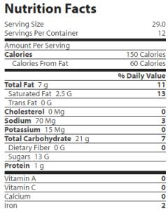Mondelez, Cinnamon Bun Oreo, amerykańskie ciastka o smaku cynamonu z mlecznym kremem, wartości odżywcze