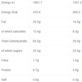 Nestle, Baby Ruth, miniaturowy baton z nugatem, karmelem i orzechami w mlecznej czekoladzie, odpowiednik Snickersa, wartości odżywcze
