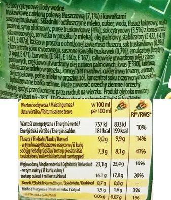 Nestle Scholler, rożek lodowy Kaktus, sorbet truskawkowy i lody cytrynowe z zieloną polewą, skład i wartości odżywcze, copyright Olga Kublik