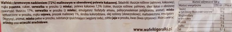 I.D.C. Polonia, Góralki malinowe, wafel z kremem malinowym i polewą czekoladową, skład i wartości odżywcze, copyright Olga Kublik