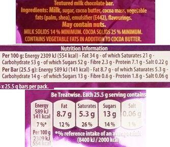 Cadbury, Wispa, baton z Wielkiej Brytanii, mleczna czekolada aero, skład i wartości odżywcze, copyright Olga Kublik