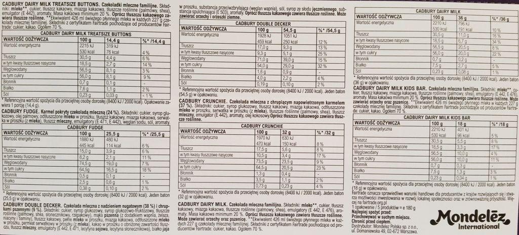 Cadbury, Crunchie, miodowy baton honeycomb oblany mleczną czekoladą, skład i wartości odżywcze, copyright Olga Kublik