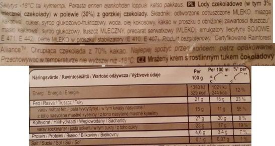 Algida, Magnum Intense Dark 70 cocoa, lody czekoladowe w ciemnej czekoladzie, skład i wartości odżywcze, copyright Olga Kublik