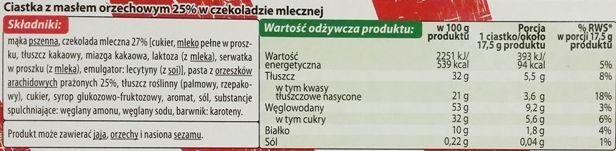 Spomet Sp.J, Bonitki Ciastka z masłem orzechowym w mlecznej czekoladzie z Biedronki, skład i wartości odżywcze, copyright Olga Kublik