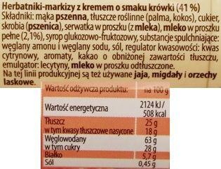 Bahlsen, Hit Retro taste Krówka, limitowane ciastka Hity z krówkowym kremem, styczeń 2017 rok, skład i wartości odżywcze, copyright Olga Kublik