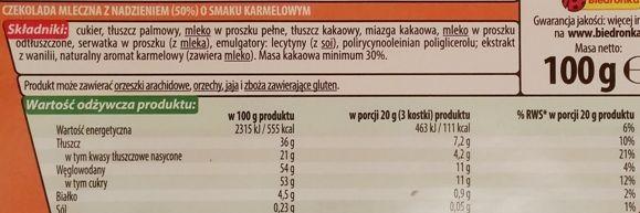 Millano-Baron, Allegro Czekolada mleczna z nadzieniem o smaku karmelowym z Biedronki, skład i wartości odżywcze, copyright Olga Kublik