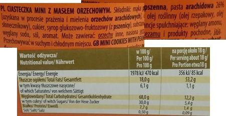 Spomet Sp.J, Przekąska ciasteczkowa z masłem orzechowym, herbatniki peanut butter, skład i wartości odżywcze, copyright Olga Kublik
