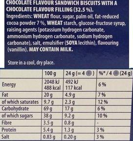 Mondelez, Oreo Thins Chocolate Creme, herbatniki kakaowe z kremem czekoladowym, skład i wartości odżywcze, copyright Olga Kublik