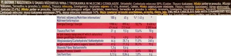 Wedel, Pawełek mleczny Wino Rose z Truskawka, baton z czekolady mlecznej z nadzieniem o smaku wina, skład i wartości odżywcze, copyright Olga Kublik