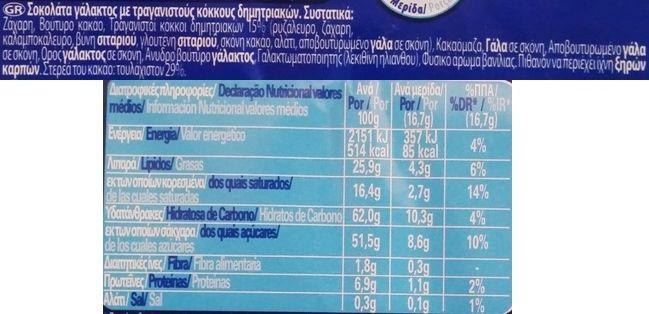 Nestle, Crunch, chrupiąca mleczna czekolada z chrupkami ryżowymi, skład i wartości odżywcze, copyright Olga Kublik