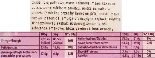 Milka, Lila Pause Nougat-Creme, baton z mlecznej czekolady z kremem o smaku nugatu, skład i wartości odżywcze, copyright Olga Kublik