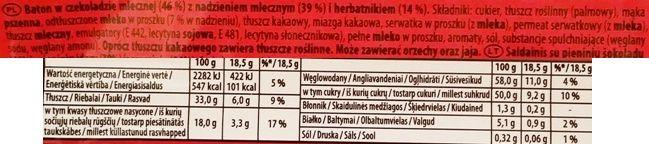 Mondelez, 3Bit klasyczny, baton z maślanym herbatnikiem i mlecznym kremem w mlecznej czekoladzie, skład i wartości odżywcze, copyright Olga Kublik