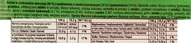 Mondelez, 3Bit orzech laskowy, baton z kruchym maślanym herbatnikiem, słodkim kremem o smaku orzechów laskowych i mleczną czekoladą, skład i wartości odżywcze, copyright Olga Kublik