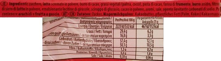 Nestle, Kit Kat Chunky Cookie, baton w mlecznej czekoladzie z nadzieniem - kremem i ciasteczkami, skład i wartości odżywcze, copyright Olga Kublik