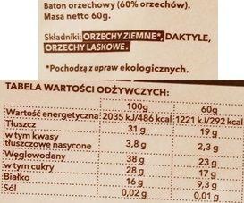 Zmiany Zmiany, Kompas, wegański surowy baton bez glutenu i cukru, raw bar z orzechami i daktylami, skład i wartości odżywcze, copyright Olga Kublik