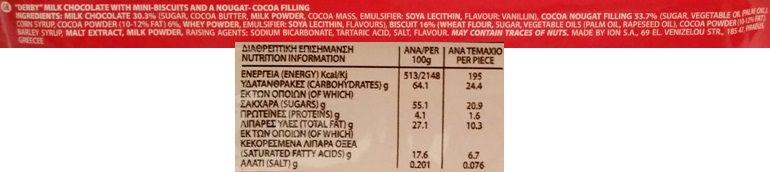 Ion, Derby, grecki baton z mleczną czekoladą, kruchymi ciasteczkami - herbatnikami i kremem o smaku nugatu oraz kakao, skład i wartości odżywcze, copyright Olga Kublik