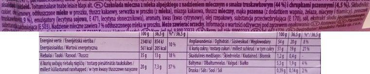 Milka, Milka Strawberry, baton w mlecznej czekoladzie z nadzieniem truskawkowym i chrupkami zbożowymi, skład i wartości odżywcze, copyright Olga Kublik