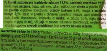 Flis, Happy Max Crispy milk hazelnut wafer, kruchy wafelek typu Knoppers z kremem mlecznym i kremem kakaowym z orzechami laskowymi, bez polewy czekoladowej, skład i wartości odżywcze, copyright Olga Kublik