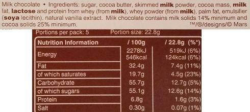 Mars, Galaxy Smooth Milk, czysta mleczna czekolada Dove, skład i wartości odżywcze, copyright Olga Kublik