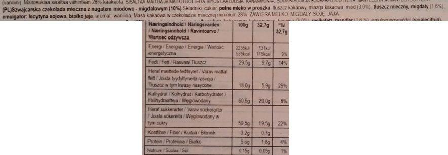 Toblerone, Swiss Milk Chocolate with Honey and Almond Nougat, szwajcarska mleczna czekolada z nugatem, migdałami i miodem, skład i wartości odżywcze, copyright Olga Kublik