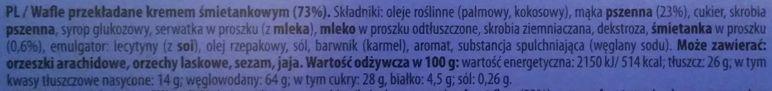Iga, Cream Wafers wafelki śmietankowe, skład i wartości odżywcze, copyright Olga Kublik