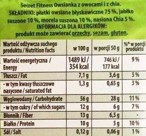 Melvit, Secret Fitness Owsianka z owocami: suszonym jabłkiem i suszoną morelą, oraz z chia, zdrowy deser instant, skład i wartości odżywcze, copyright Olga Kublik