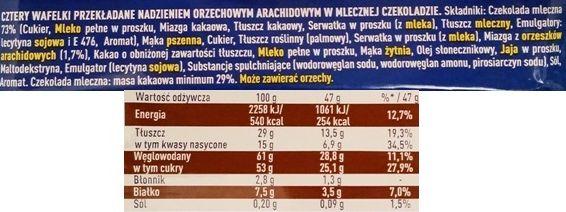 Wedel, WW w mlecznej czekoladzie, wedlowski baton, wafelki kakaowe w czekoladzie, skład i wartości odżywcze, copyright Olga Kublik