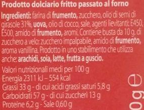 Fornaio del Casale Gecchele, Chiacchere di Balanzone, faworki z Włoch, włoski chrust z cukrem pudrem, skład i wartości odżywcze, copyright Olga Kublik
