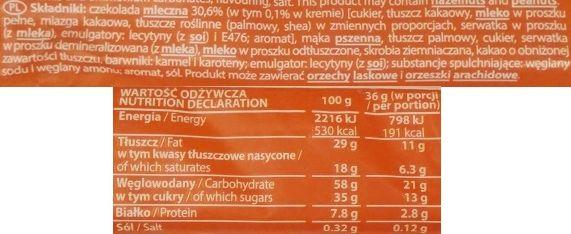 Goplana, Grześki toffi, kruche wafelki w mlecznej czekoladzie, skład i wartości odżywcze, copyright Olga Kublik