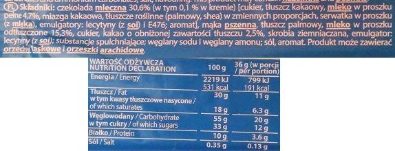 Goplana, Grześki w mlecznej czekoladzie, kruche batoniki dla dzieci, wafle z kremem kakaowym w polewie czekoladowej, skład i wartości odżywcze, copyright Olga Kublik