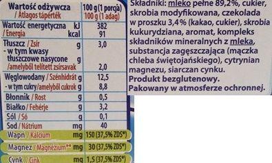 Nestle, Mleczny Deserek babapuding o smaku czekoladowym, kakaowy jogurt dla dzieci, skład i wartości odżywcze, copyright Olga Kublik