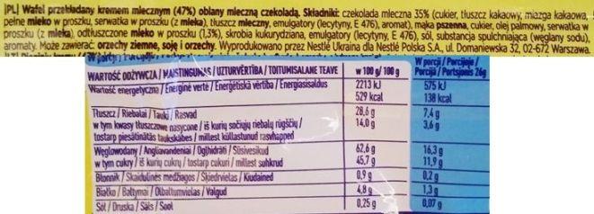 Nestle, wafelek Nesquik, kruchy wafelek z mlecznym kremem w mlecznej czekoladzie, słodycze dla dzieci, skład i wartości odżywcze, copyright Olga Kublik