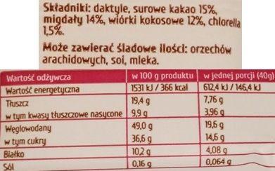 Purella Food, Ewa Chodakowska Be Raw Energy bar, surowy baton wegański o smaku kakao i kokosa, skład i wartości odżywcze, copyright Olga Kublik
