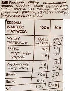Frito Lay, Lays z Pieca solone, chipsy o obniżonej zawartości tłuszczu, dawniej: Prosto z Pieca, skład i wartości odżywcze, copyright Olga Kublik